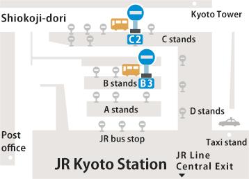 AccessKyoto Railway Museum